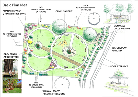 Concept Proposal for the Second Stage of the Annadale Estate Project Park