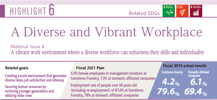 HIGHLIGHT 6 A Diverse and Vibrant Workplace